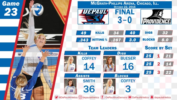 Volleyball recap graphic Adam Obringer created for DePaul